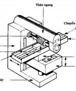 Tim hiểu về máy phay vạn năng và cấu trúc cơ bản